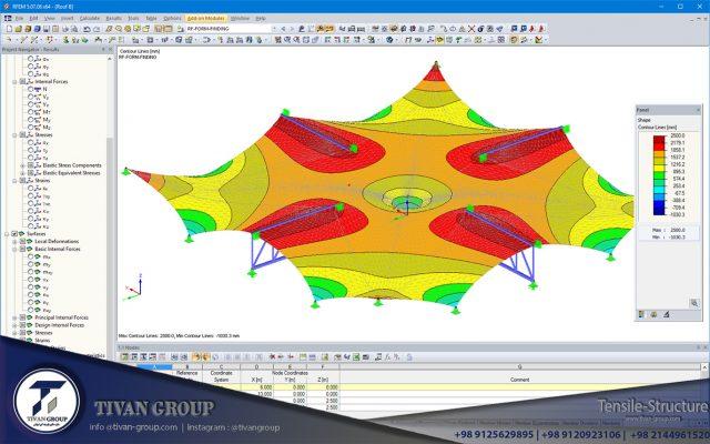 طراحی سازه های پارچه ای
